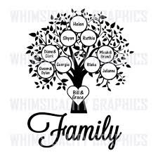 ec559d01813c61059e7691a160eec68c 25 best ideas about family tree template word on pinterest on certificate of ordination template