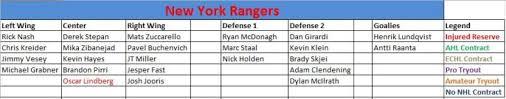 New York Rangers The Energy Line