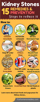 Kidney Stone Diet Chart Home Remedies And Best Foods For Kidney Stones Diet Plan