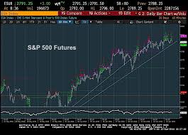 us futures chart u s equities trading outlook upside limited reversal