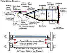 7 pin trailer plug light wiring diagram color code trailer building tiny house on flatbed trailer and need brake controller building a tiny