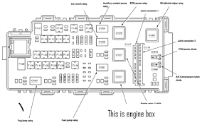 ford 500 fuse box diagram ford wiring diagrams online
