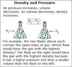 density equation chemistry. density and pressure.jpg equation chemistry