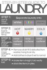 Step By Step Laundry Guide For Kids Cleaning Hacks Doing