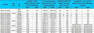 acb 400amp circuit breaker buy acb 400amp circuit breaker dw45 acb 400amp circuit breaker