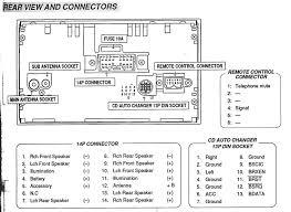 2008 honda crv radio wiring diagram pickenscountymedicalcenter com 2010 honda civic radio wiring diagram at 2007 Honda Civic Radio Wiring Diagram