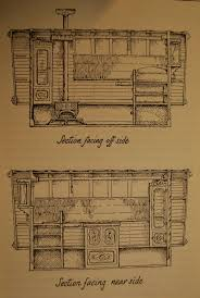 Small Picture 116 best Building a gypsy vardo images on Pinterest Gypsy wagon