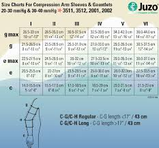 Juzo Dynamic Compression Armsleeve 3512cg Arm Sleeve 30 40