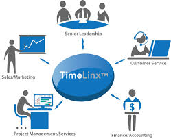 index of  tl files timelinx  s partner  ner marketing    customer lifecycle diagram       jpg