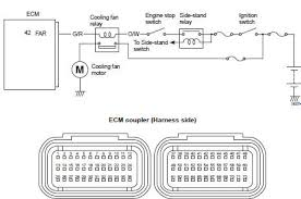 "suzuki gsx r 1000 service manual dtc ""c60"" p0480 cooling fan suzuki gsx r wiring diagram"