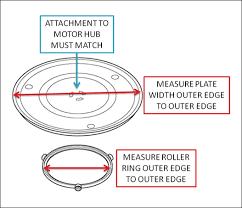 measure microwave plate