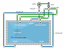 olympic swimming pool diagram. Swimming Pool Plumbing Diagrams Inground Kit Layouts Rh  Poolwarehouse Com Olympic Swimming Pool Olympic Diagram