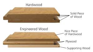 furniture on wood floors. Showing The Difference Between Hardwood And Engineered Wood Floors Furniture On D