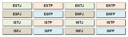 (scroll down to start test). Jungian 16 Personality Types Test Printable Online Version