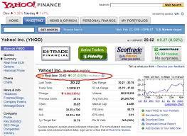 Yahoo Stock Quotes Stunning Yahoo Finance Stock Quotes Gorgeous Yahoo Finance Blogyahoo Finances