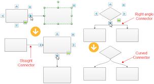 Asset Management Flowchart Makes Manage Assets Effortlessly