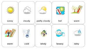 Revision Notes For Science Chapter 7 Weather Climate And