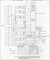 6502 architecture. internal architecture of a 6502 microprocessor o