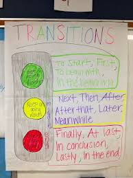Transition Words Anchor Chart Transition Words Writing