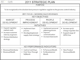 Nonprofit Strategic Plan Template Google Search Event