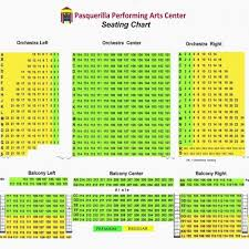Ppac Seating Chart Metropolitan Opera Seating Chart Orchestra