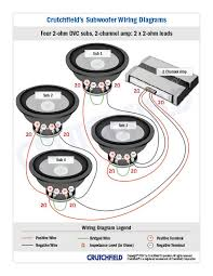 subwoofer wiring diagrams how to wire your subs but not knowing the rms power ratings of either the subs or the amp i can t say if it will all operate safely or not