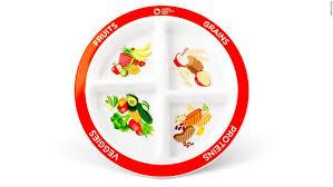 healthy food plate for kids. Delighful Kids With Healthy Food Plate For Kids