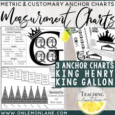 King Henry Math Chart Measurement Conversion Anchor Chart Metric Customary System Ie King Gallon