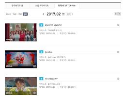 Chart Top100 Most Popular Mv On Mnet Monthly Chart Feb