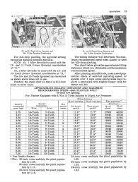 John Deere 7000 Planter Population Chart
