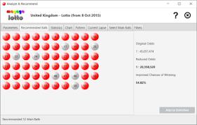Baba Ijebu Chart Lottery Tips For Uk National Lottery Lotto Play Any