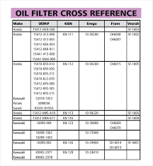 Baldwin Air Filter Cross Reference Chart All Inclusive Fram Cross Reference Filter Chart Oil Filter