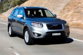 2011 Hyundai Santa Fe V6 4WD related infomation,specifications ...