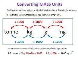 Kg To Grams Chart Mass Miss A 4t