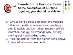 Periodic Table Trends. Trends of the Periodic Table: At the ...