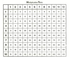 Free Printable Multiplication Chart Rainbow Multiplication Chart Family Educational Resources