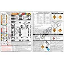 Hazmat Chart Hazmat Load And Segregation Chart