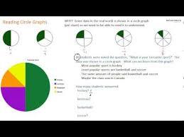 Reading Circle Graphs Pie Charts Tutorial