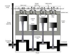 car engine block diagram the wiring diagram car engine block diagram nilza block diagram
