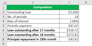 Mortgage Formula Calculate Monthly Repayments Oustanding