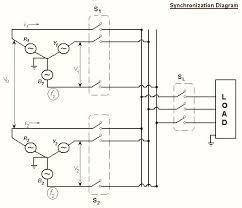 generator wiring diagram generator automotive wiring diagrams description synch generator wiring diagram