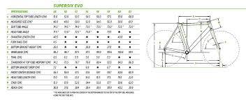 Supersix Evo 105 5