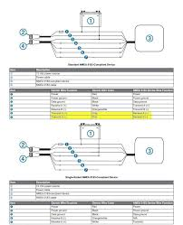 garmin nmea wiring diagram garmin image nmea 0183 wiring solidfonts on garmin nmea 0183 wiring diagram