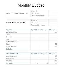 44 Awesome Income And Expense Budget Template – Template Free