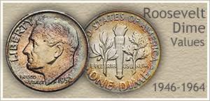 Roosevelt Dime Value Chart Dime Values Discover Your Valuable Dimes