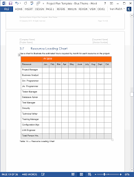 Project Templates Word Project Plan Templates