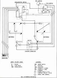 ez go electrical diagram wiring diagram ez go electrical diagram