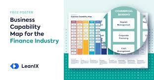 Define Finance Business Capability Maps