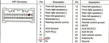 hyundai car radio stereo audio wiring diagram autoradio connector hyundai car radio stereo audio wiring diagram autoradio connector wire installation schematic schema esquema de conexiones stecker konektor connecteur cable