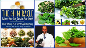 The Ph Miracle Alkaline Acid Food Chart Dr Robert Young On Alkaline Foods And Alkaline Water